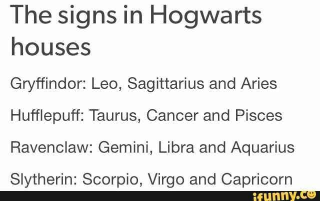 Anime Characters Hogwarts Houses : Zodiac signs as anime characters hogwarts houses wattpad