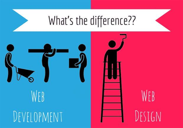 What is the difference between web design and web development? In the past of the web, the answer to that question was very simple: Designers is design and Developers is code but today's era answer has been changed