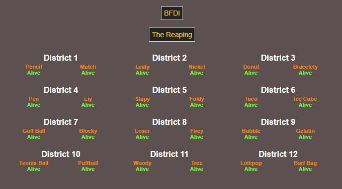 BFDI - The Hunger Games - BFDI Hunger Games 1 Part 1 - Wattpad