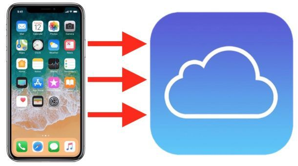 When you sign up for iCloud, you automatically get 5GB of free storage for photos, videos, and other files