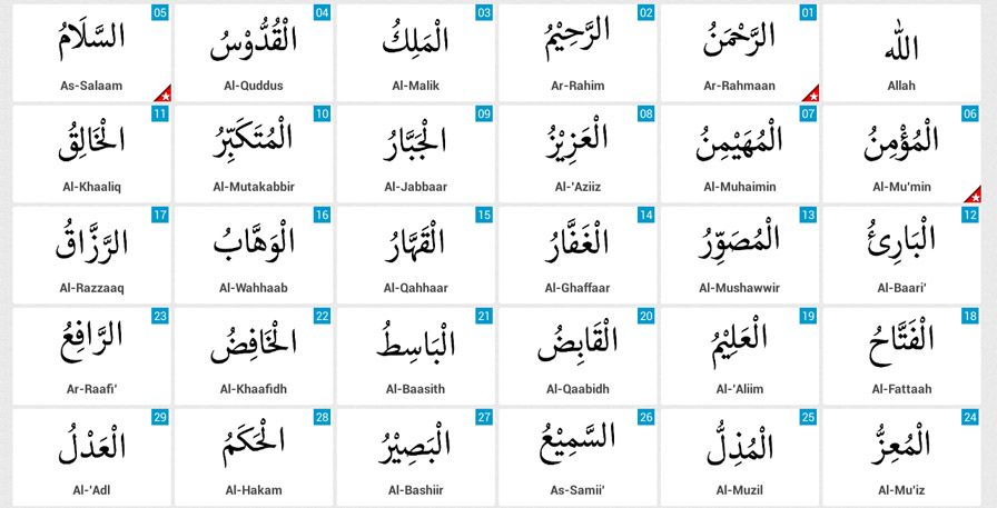 99 names of Allah in English and Urdu with Meaning - 99