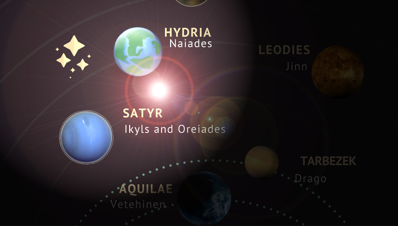They have a treaty of cooperation with Satyr and through the Ikyls have petitioned the UWOS for inclusion