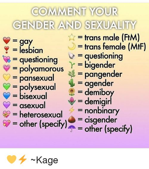 Androromantic bisexual