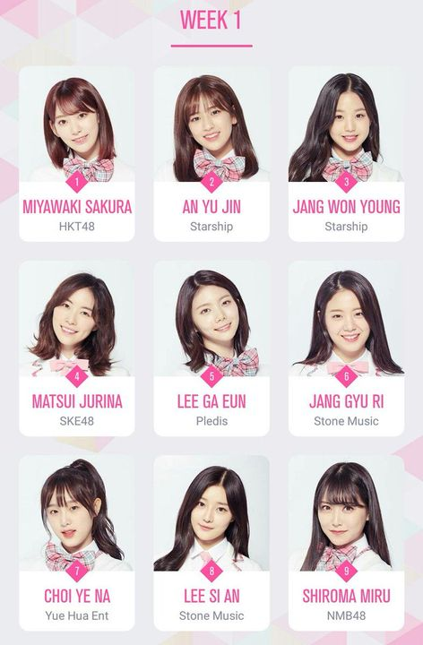 Produce 48: Profiles [P101 S3] - ➥ rankings (ep 1) - Wattpad