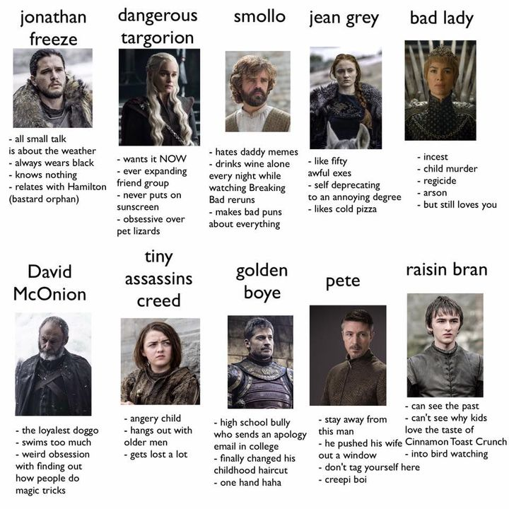 S admin 27 tag yourself game of thrones wattpad im definitely jean grey solutioingenieria Gallery