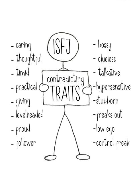 isfj dating guide