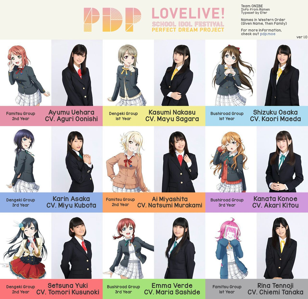 Image result for pdp love live