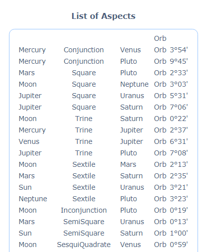 Astrology is a mirror to the soul - Mercury conjunction