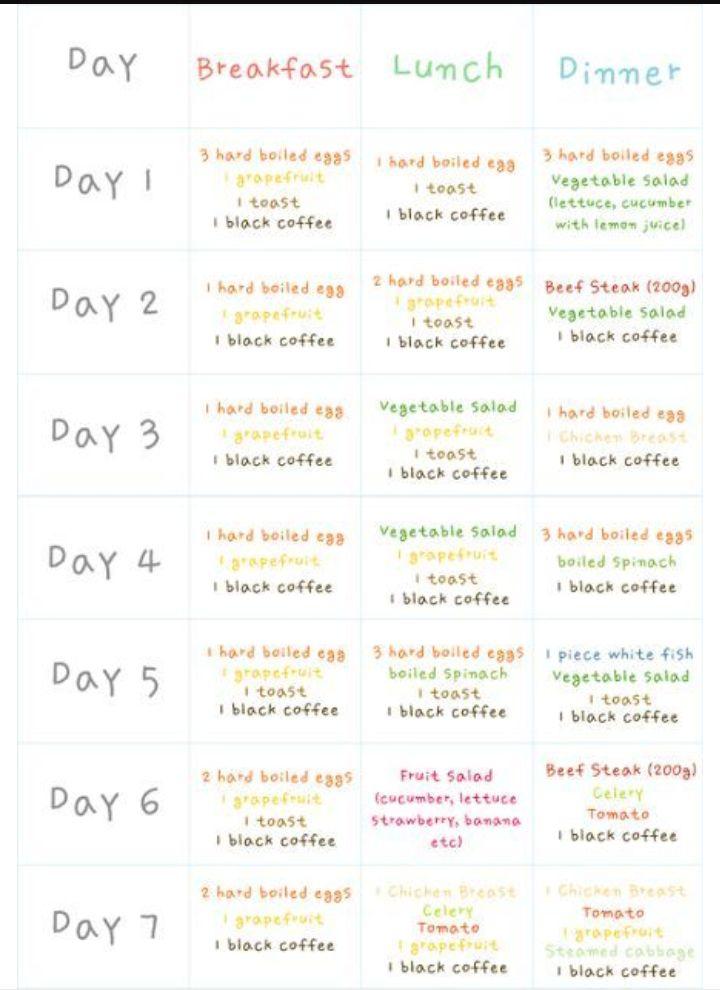How to be an ulzzang girl - Diet - Wattpad