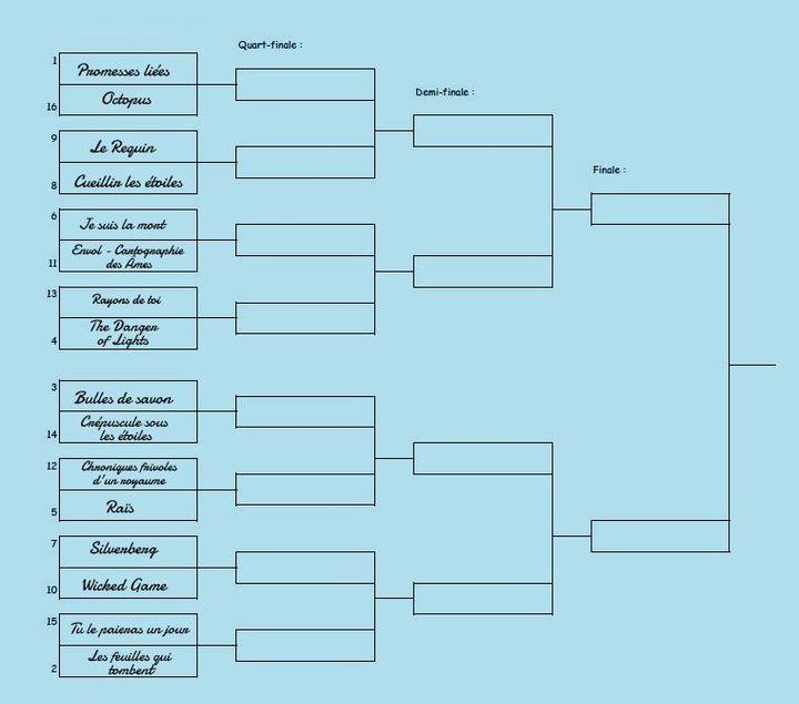 Premier tour des duels dans la catégorie green peace :