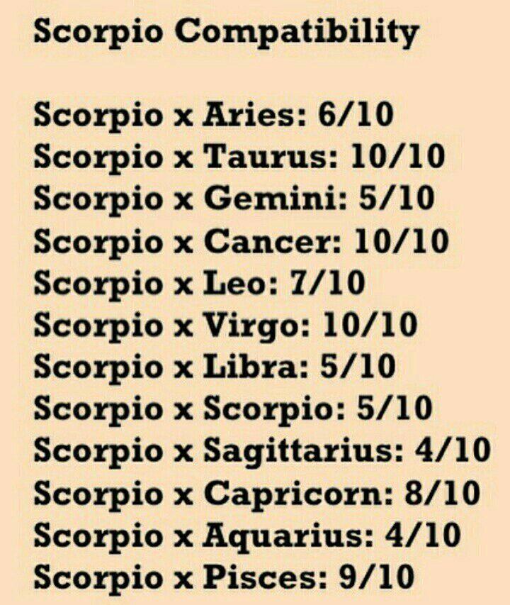 Gemini compatible with scorpio