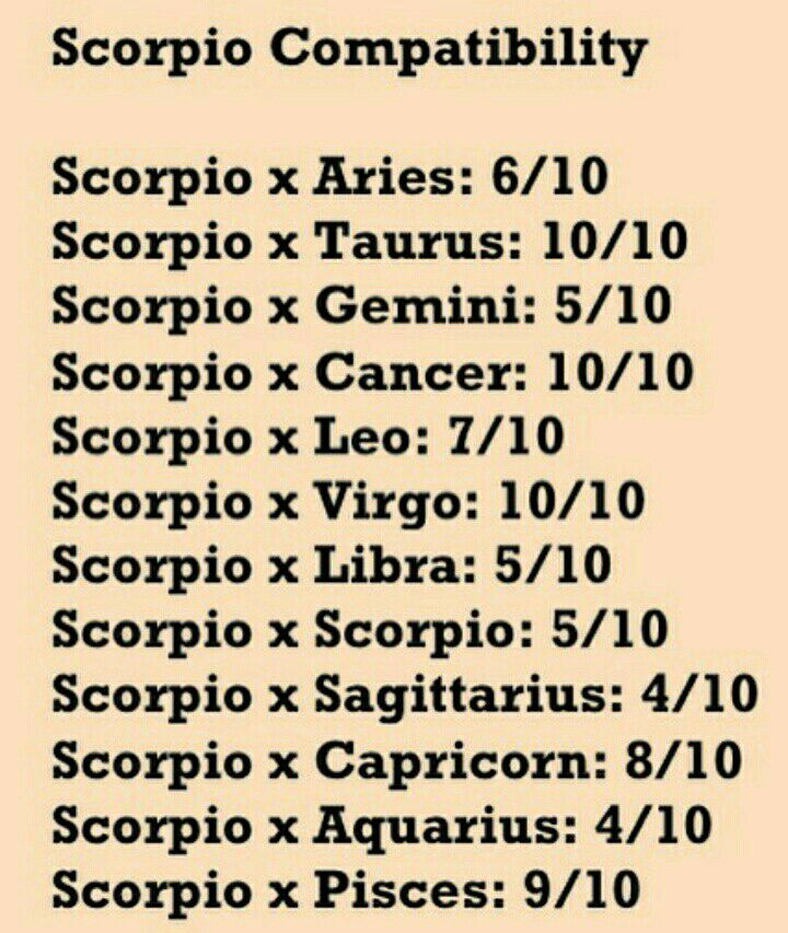 Scorpio Times Two