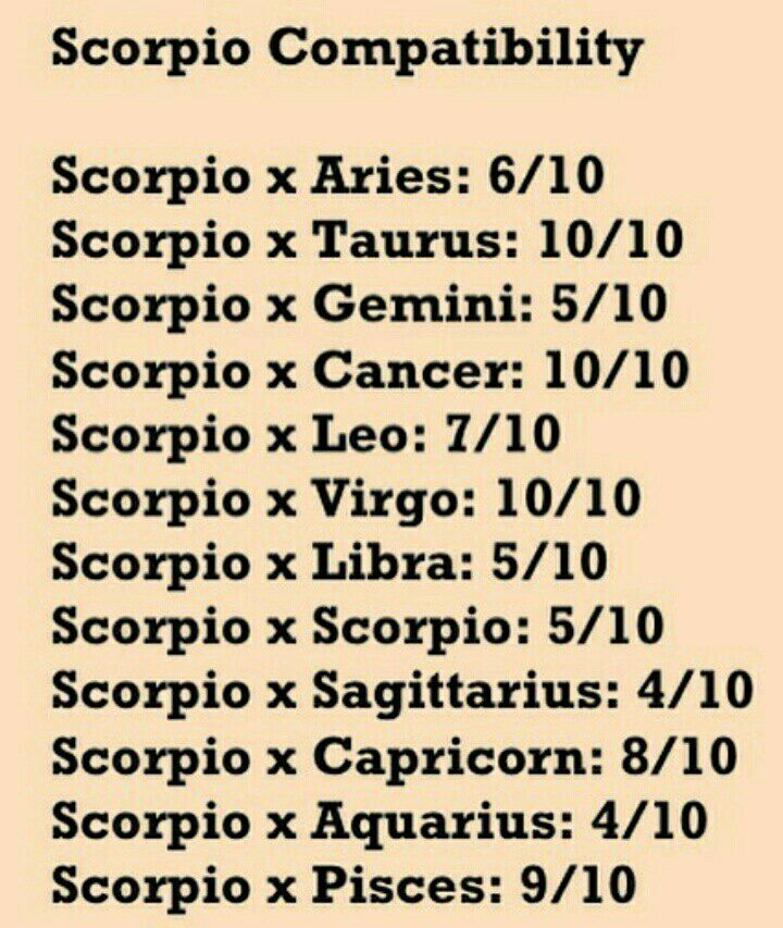 Sexual Compatibility Aquarius and Gemini  Sexual Astrology
